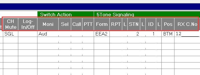 IC-F61对讲机写频